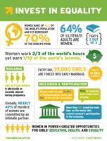 Mother & Child Nutrition, Diarrhoea, Diarrhea, Breastfeeding, Water